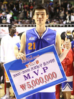 Asian Basketball News, Scores, Stats, Analysis, Standings
